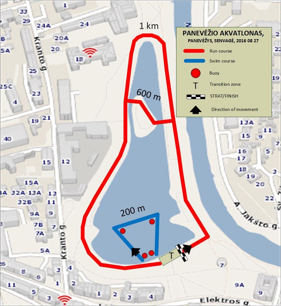 Race courses